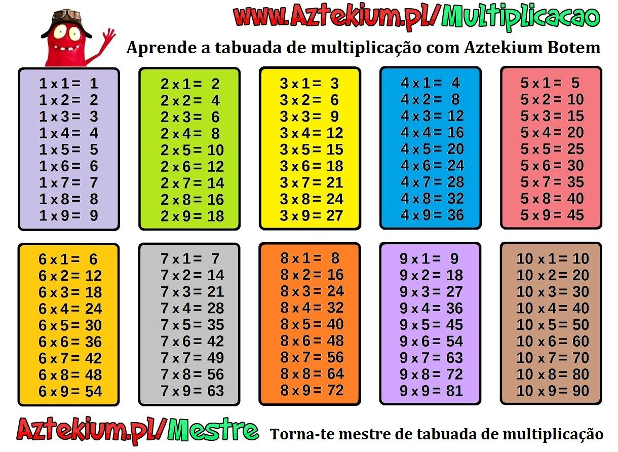 How to learn your multiplication tables fast image collections tabuada de multiplicao para imprimir educao pinterest we provide online interactive learning multiplication tables with the gamestrikefo Choice Image
