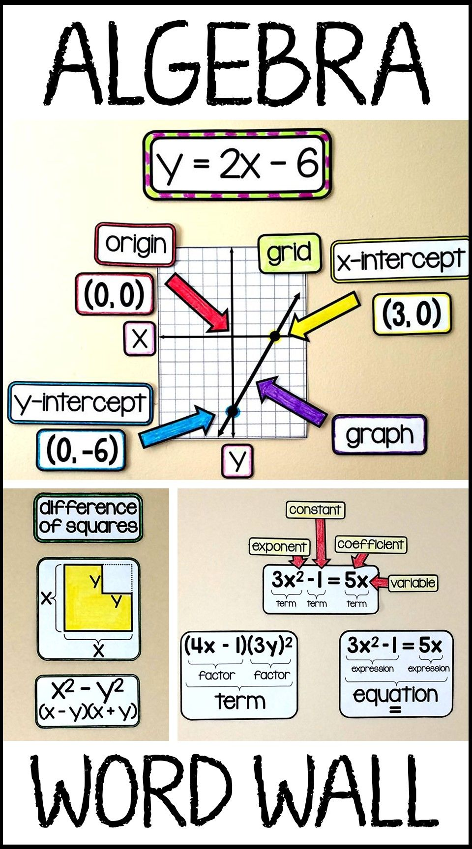 Algebra Word Wall Algebra Word Walls Math Word Walls Algebra