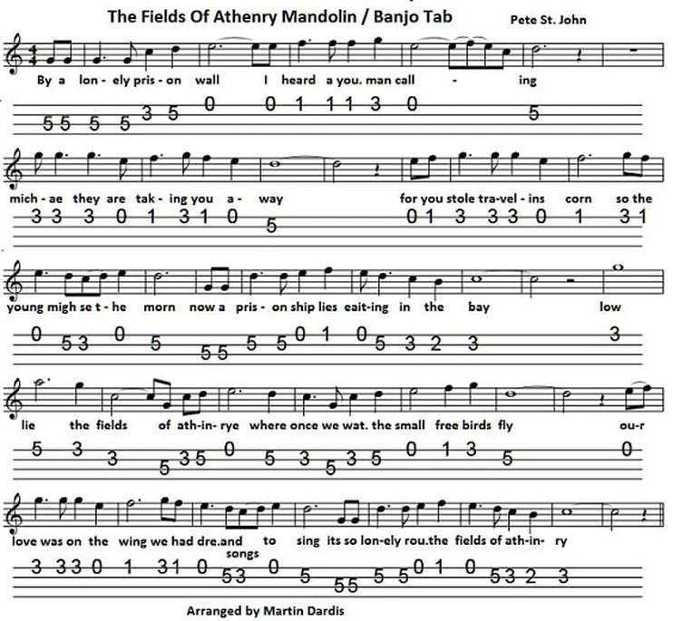 The Fields Of Athenry Banjo Tab Banjo Tabs Pinterest Banjo And