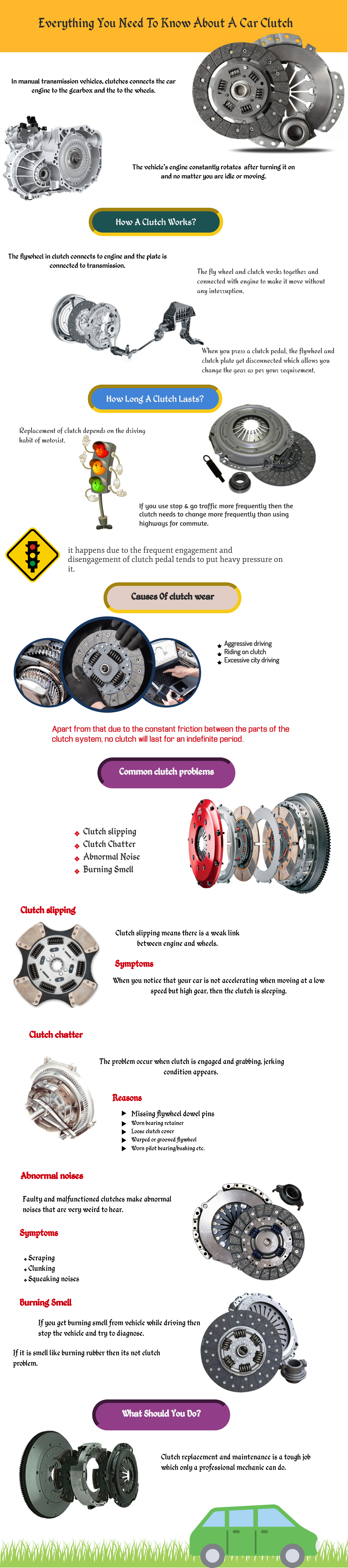 in manual transmission vehicles clutches connect the car engine to rh pinterest com Manual Transmission Car 6-Speed Manual Transmission