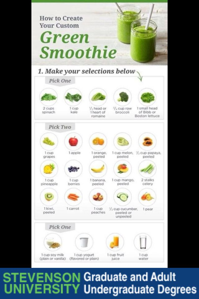 Green Smoothie Builder Real Food Recipes Smoothie Recipes Healthy Smoothies