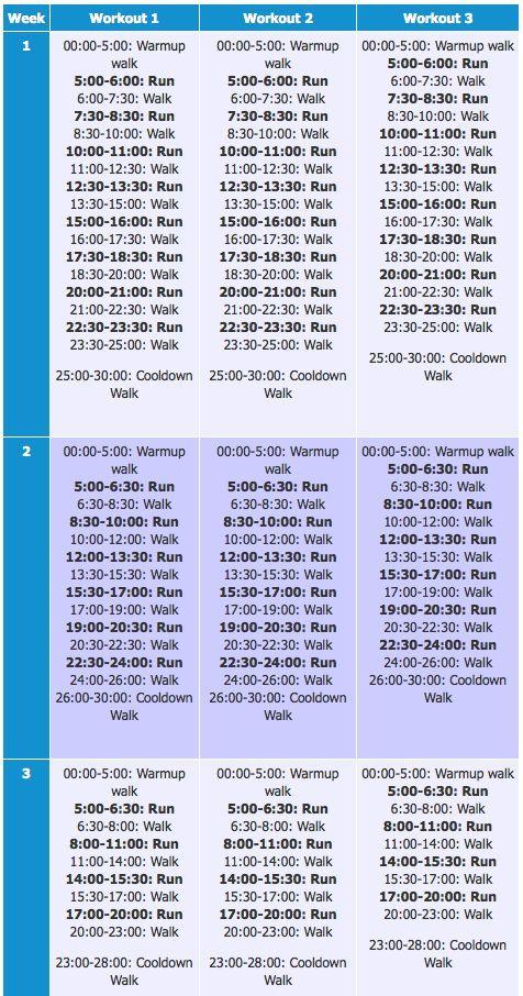 how to run 5k in 4 weeks