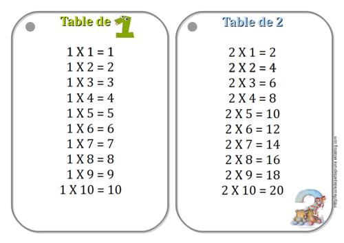Tables de multiplications ce1 28 images 5 times table - Matou matheux table de multiplication ...