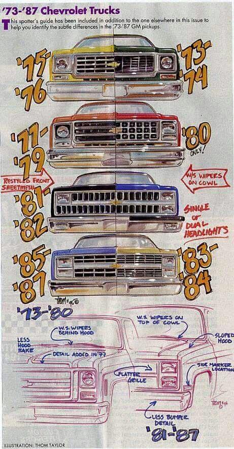 Identify 73 88 chev chevy chevrolet pickup trucks vehicles chevy identify 73 88 chev chevy chevrolet pickup trucks publicscrutiny Gallery