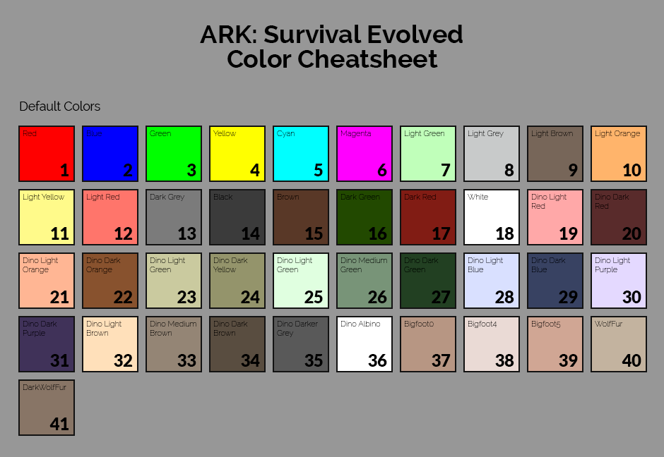 Dinosaur Color Cheatsheet for ARK: Survival Evolved | ark | Ark