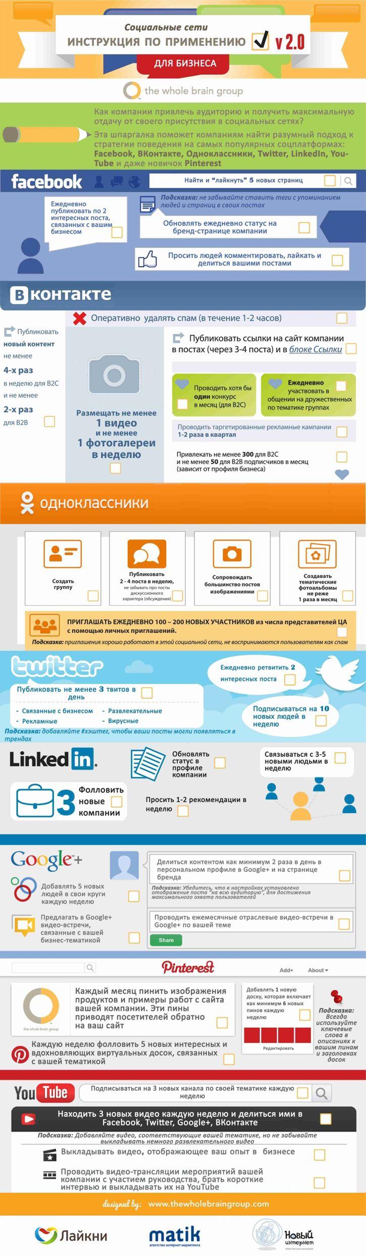 Как применять социальные сети для продвижения бизнеса - AIN.UA