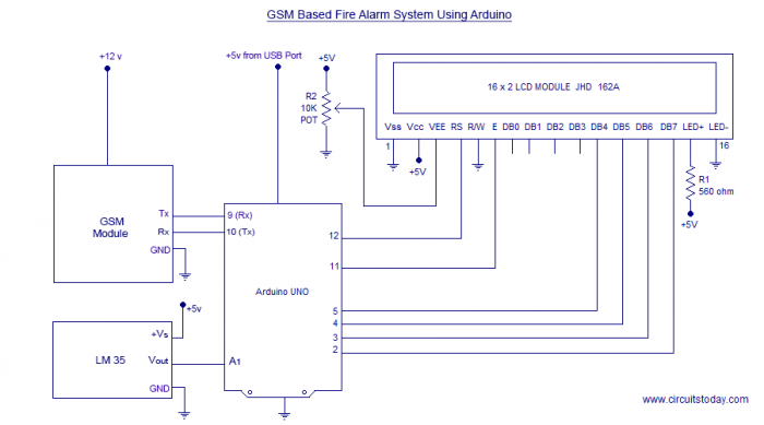 Gsm Based Sms Alert Fire Alarm System Using Arduino Fire Alarm System Arduino Home Security Systems