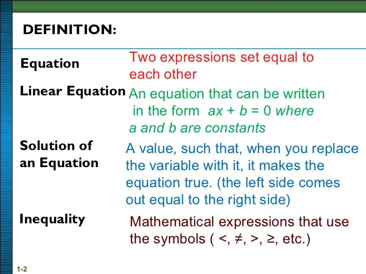 Solution Of Linear Equation Inequality Math Exercises And Games
