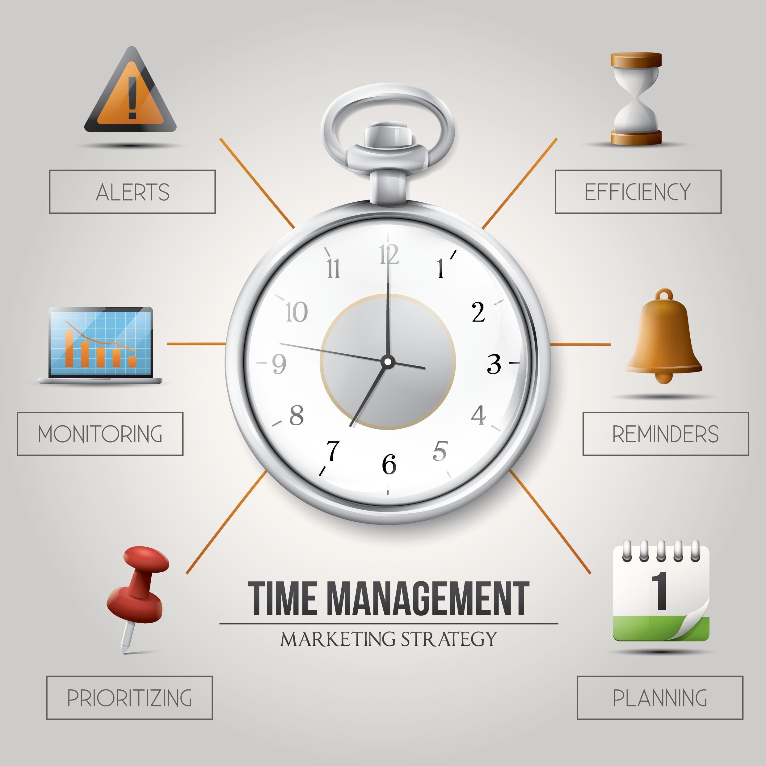 The Benefits Of Learning Strong Time Management Skills