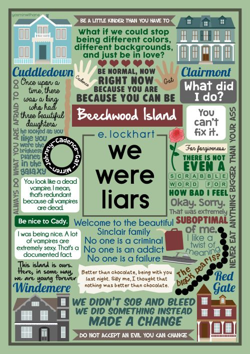 Book Collage based on'We Were Liars' by elockhartbooksMore Book Collages HERE