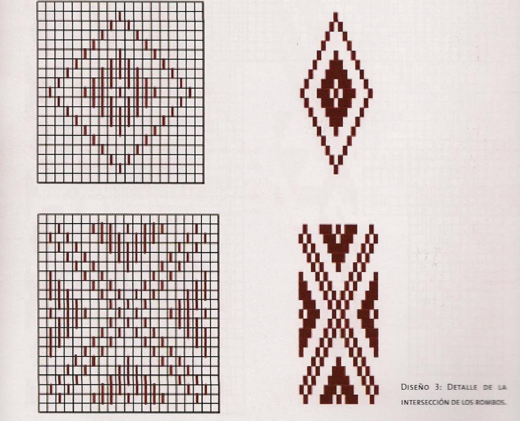 Tejidos del Campo: Diseños en telar mapuche o de peine rigido ...