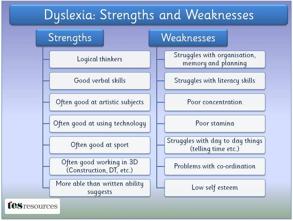 dyslexia strengths and weaknesses pic twitter com dcgoinzum dyslexia strengths and weaknesses pic twitter com dc6goinzum edchat