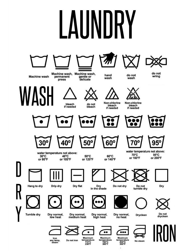 It is an image of Nerdy Laundry Symbols Printable