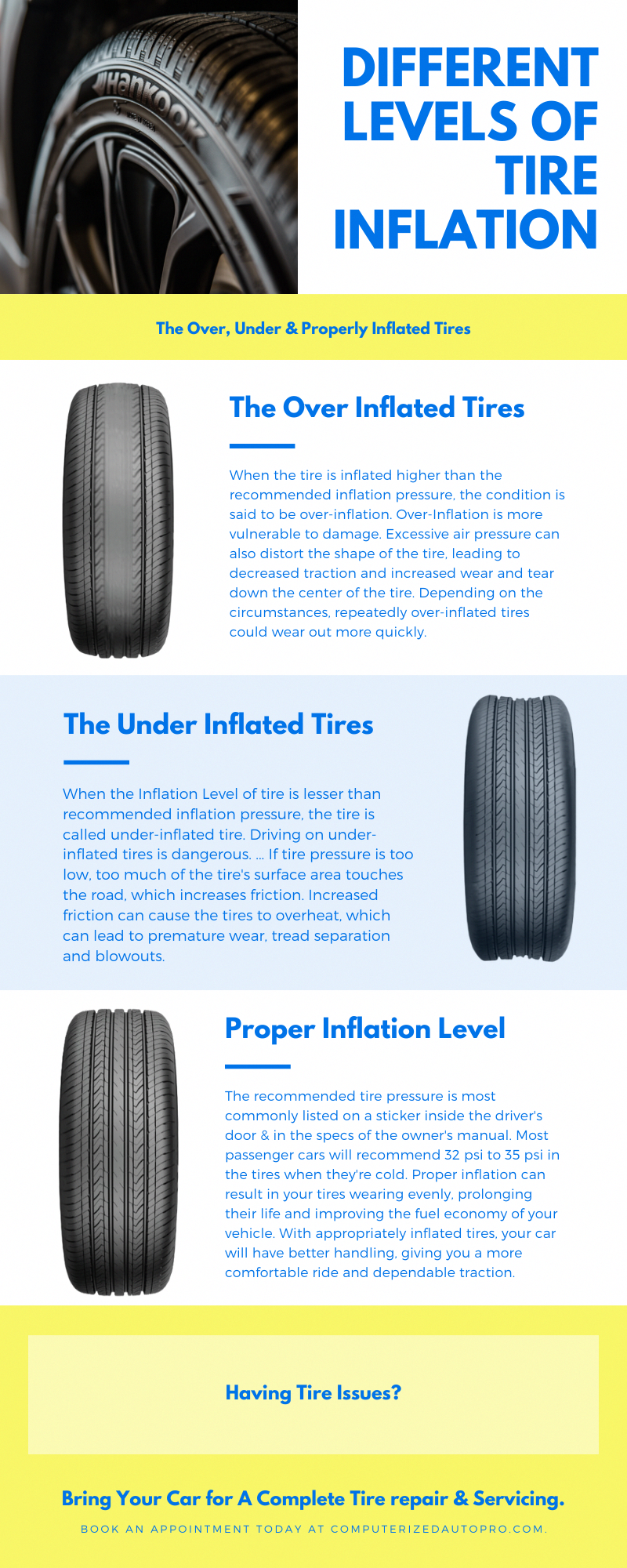 Improper Tire Inflation May Lead To Fast Or Irregular Wear Which Can Cause Substantial Interior Tire Damages As Well As Can Result Fuel Efficient Repair Tire