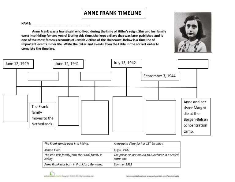 Personal Narrative Essay Examples High School Diary Of Anne Frank Essay Anne Franktimelineworksheet Sample Apa Essay Paper also Essay About Photography Anne Frank Timeline Name Anne Frank Was A Jewish Girl Who Lived  Cultural Diversity Essays
