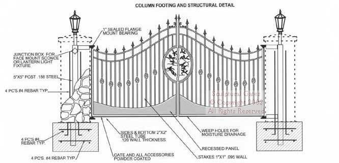 column footing and structural design