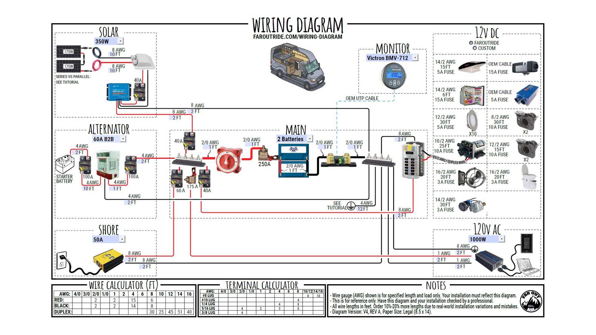 Wiring Diagram Tutorial Pdf