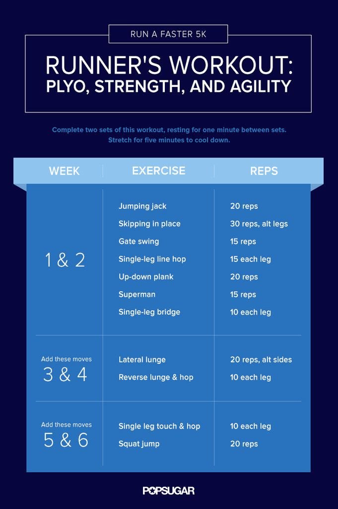 Runner's Workout: Plyo, Strength, and Agility