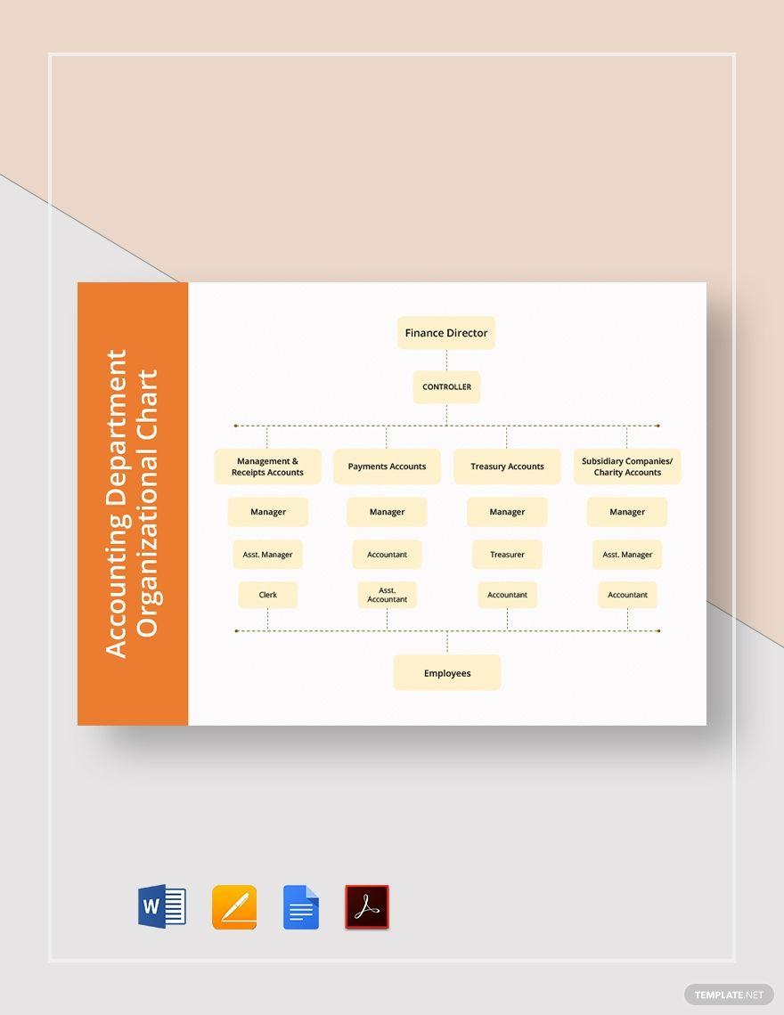 Accounting Department Organizational Chart Template Ad Affiliate Department Accounting Organizational T Organizational Chart Study Notes Templates