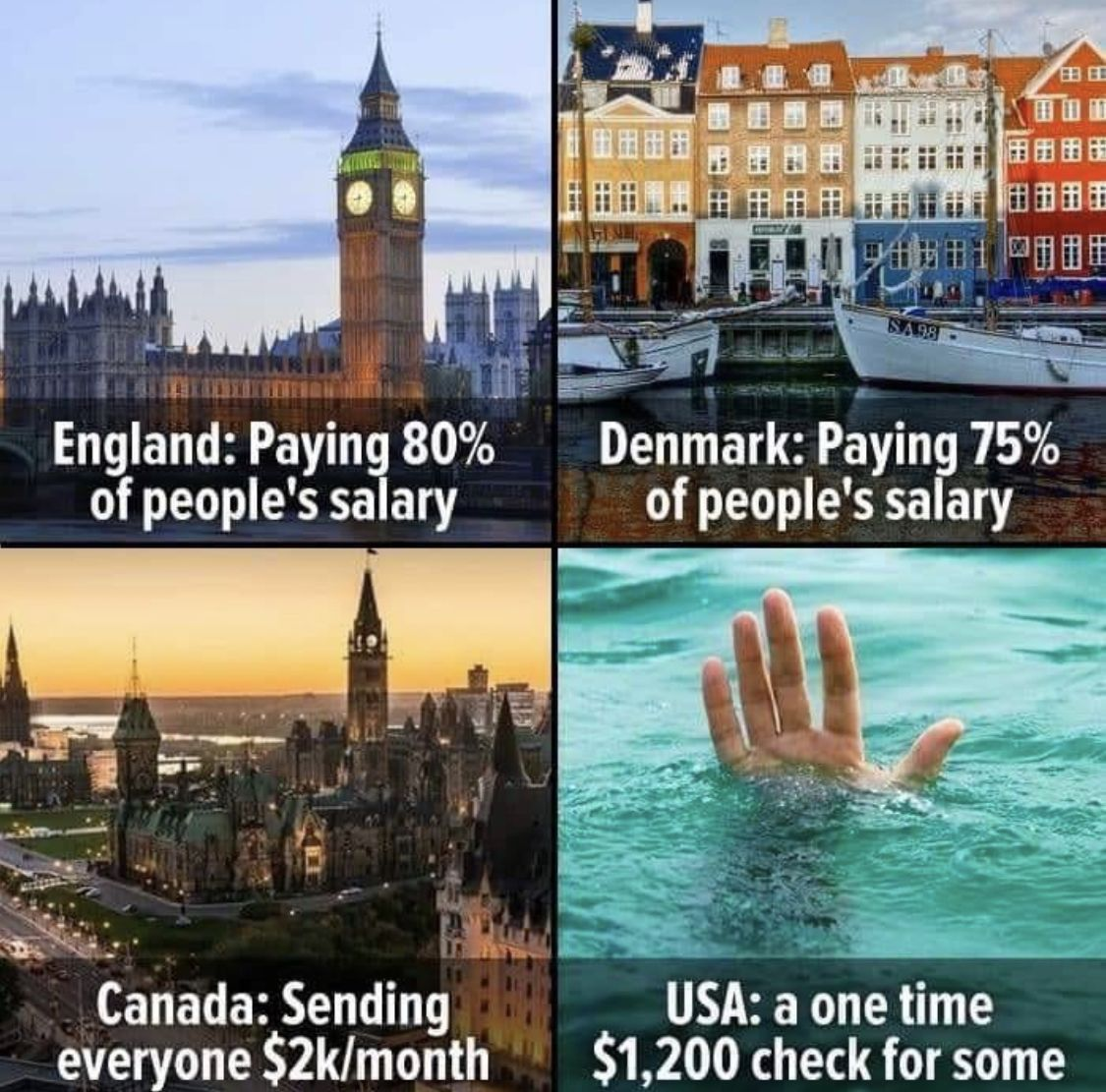 Pin by Tracy Walker on *Economy Taxes, Wages & Jobs in 2020