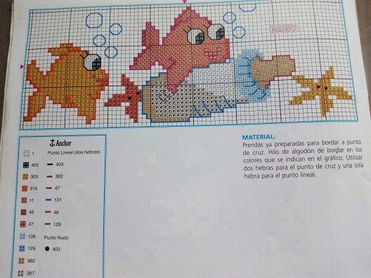 21b3b3a05 Patron punto cruz peces con biberón Punto De Cruz Babero