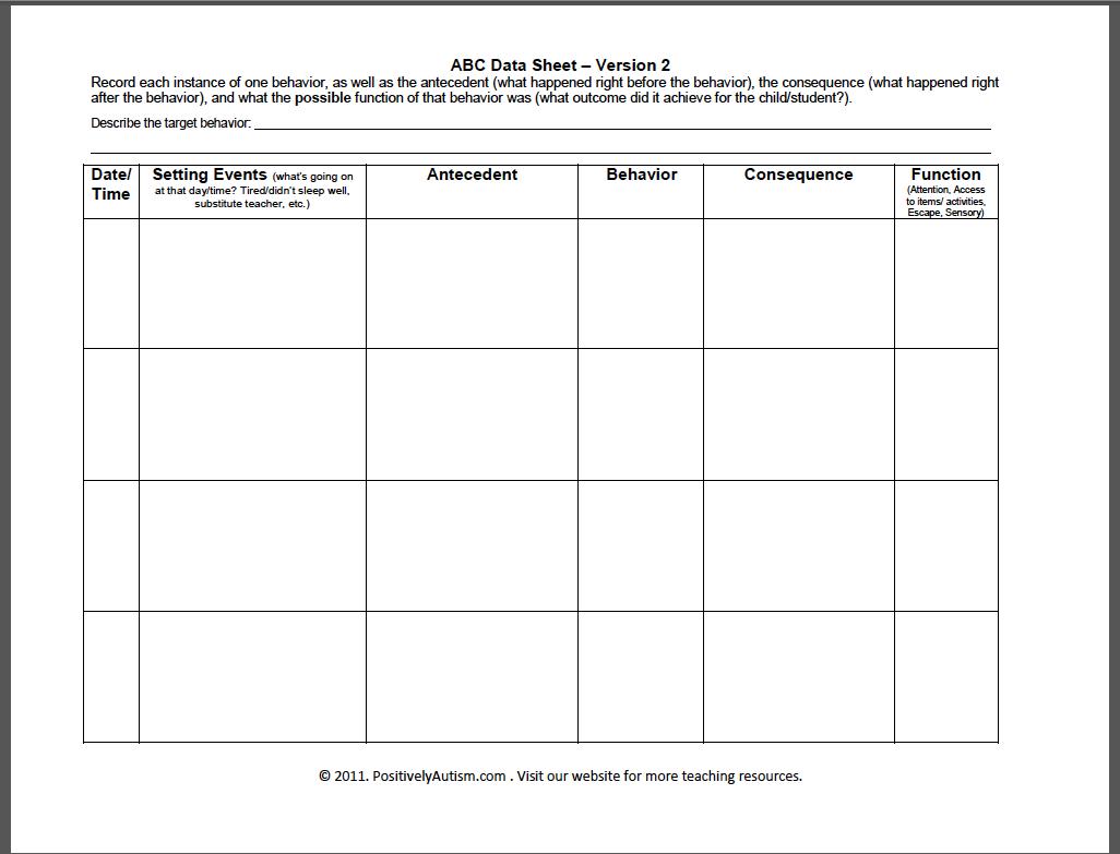 Aba Functions Of Behavior Worksheet
