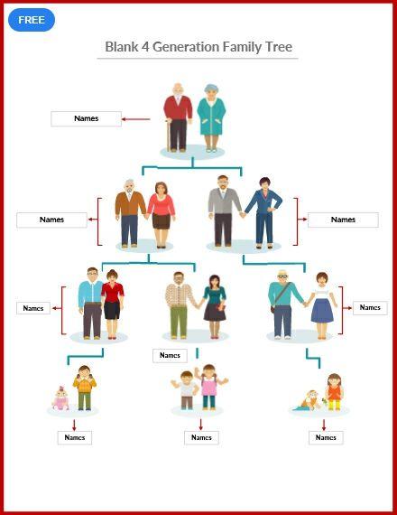 free blank 4 generation family tree family tree templates