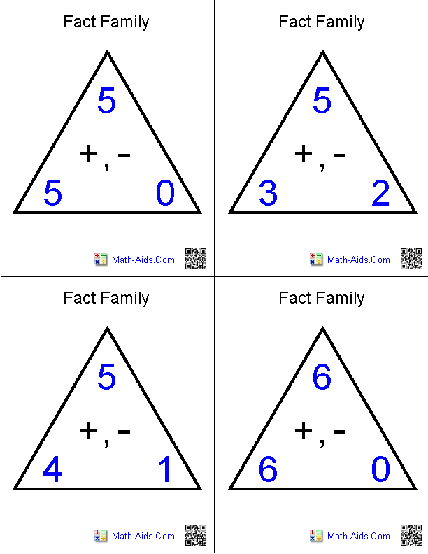 Addition and Subtraction Fact Family Flash Cards | Math-Aids.Com ...