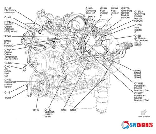2001 ford    f150       engine       diagram     SWEngines   Ford diesel  Ford diesel    engines        Diagram
