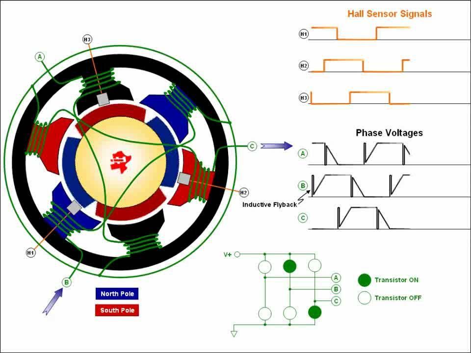 Pin By Grzegorz Snug On Robot Motor Works Electronics Basics Electrical Transformers