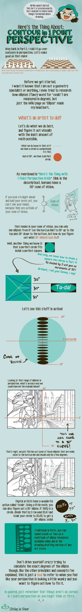 Here\'s the thing About 1 Pt Ellipses by betsyillustration.deviantart ...