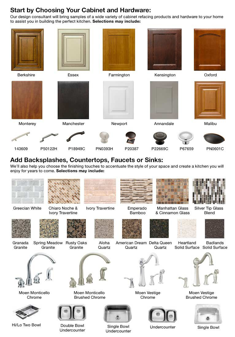 Home Depot Kitchen Furniture Cabinet Refacing From Home Depot Renovation Pinterest