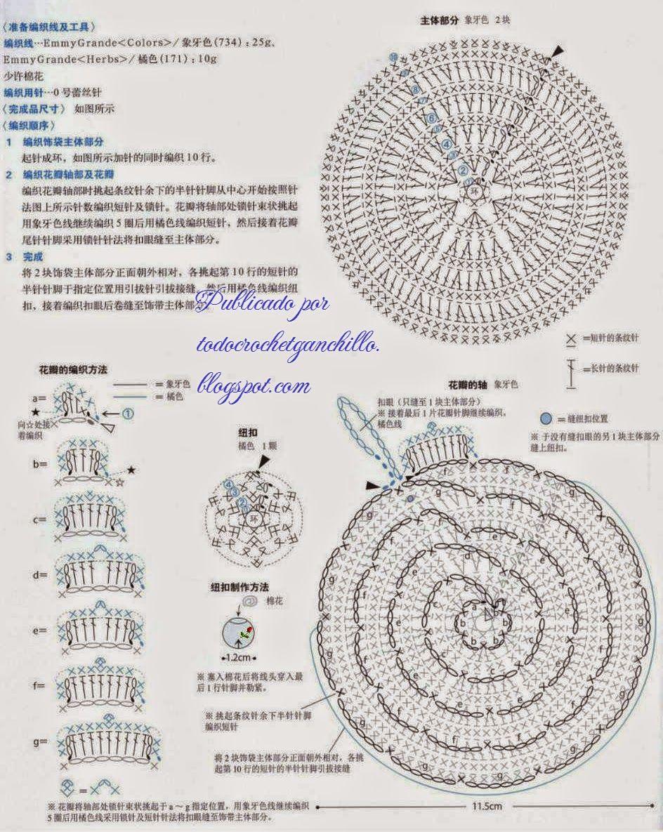 monedero-crochet1.jpg (944×1185) | especial | Pinterest | Monederos ...