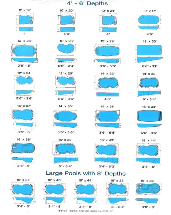 STANDARD POOL SIZES