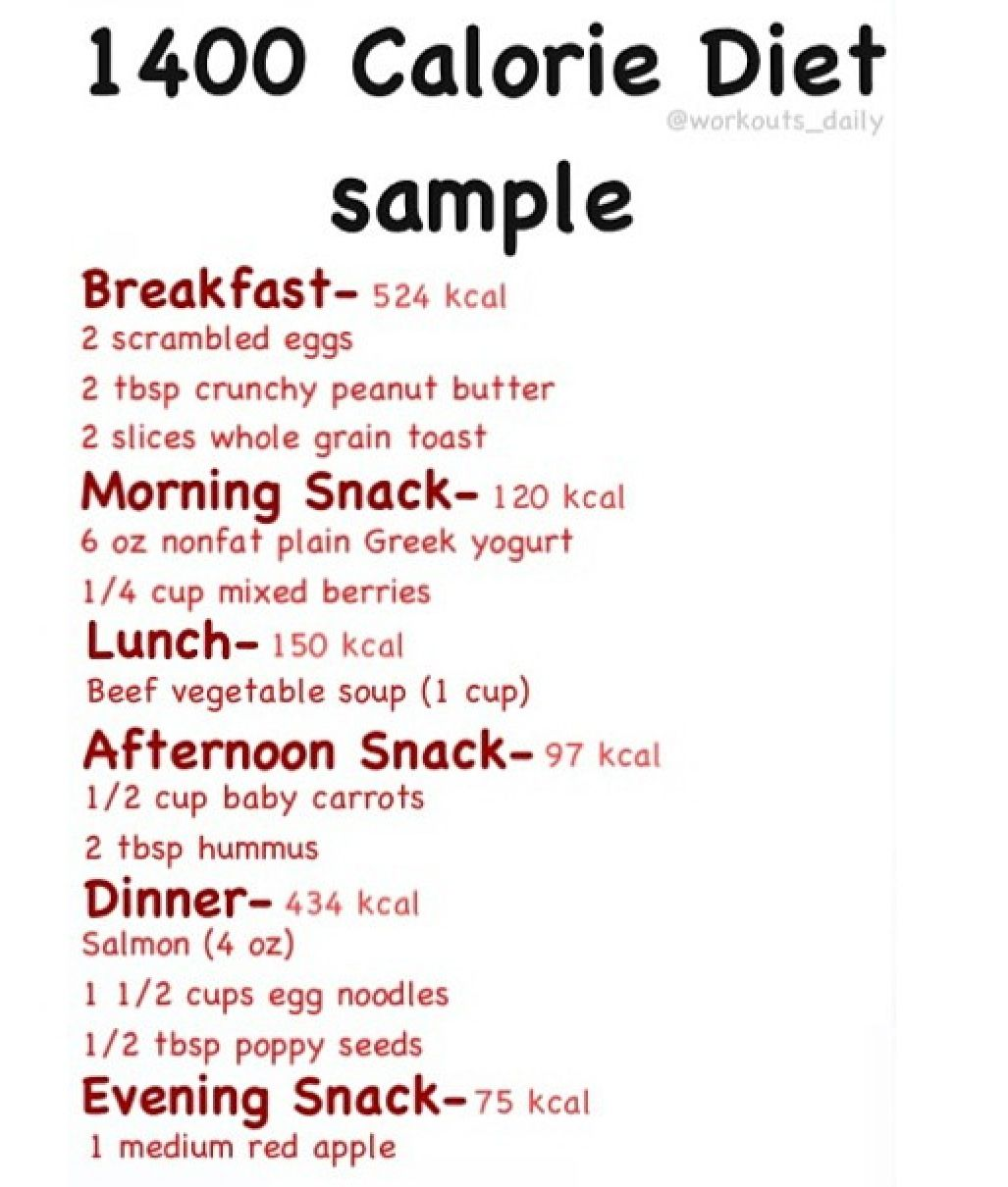 1400 Calorie Diet Sample | 1400 calorie diet, 1500 calorie ...