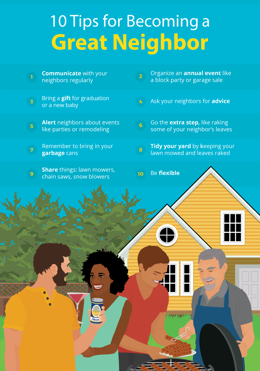 How To Be A Good Neighbor Resolving Differences Fence Etiquette And Communication Tips Good Neighbor Tips Etiquette