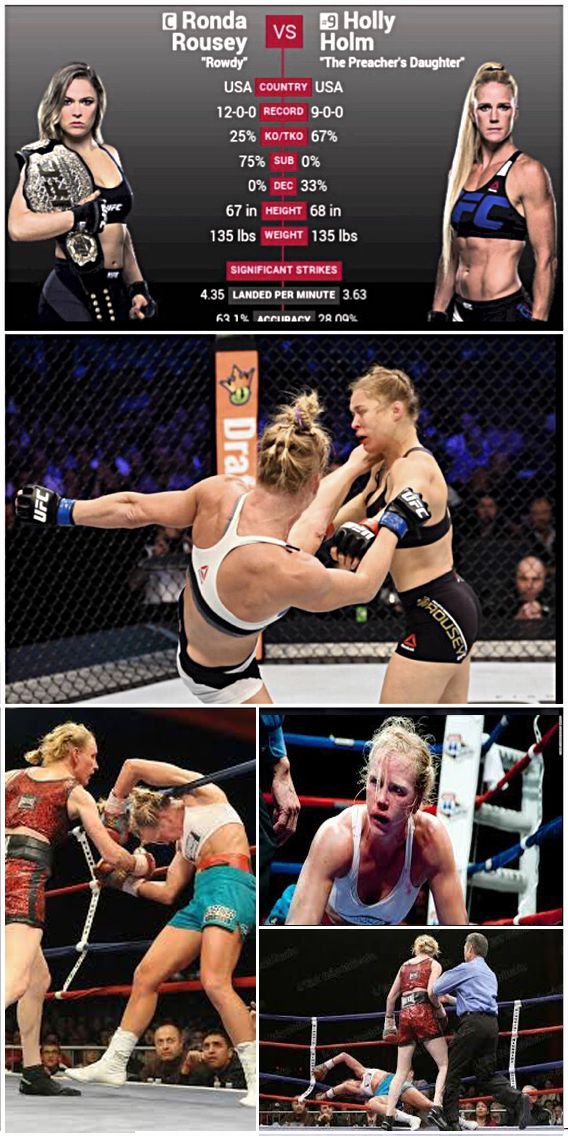 Pin By Richard Kaylor On Graphics Mma Women Ufc Fighters Mma Girls