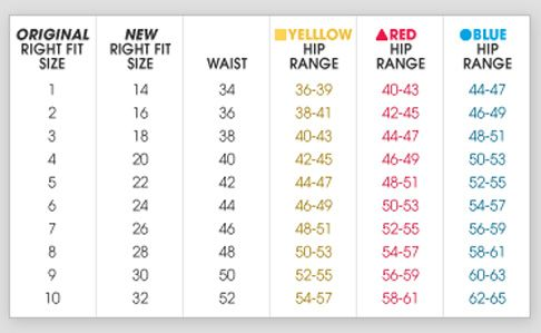 Lane Bryant Right Fit Size Chart Information I Always Look Up