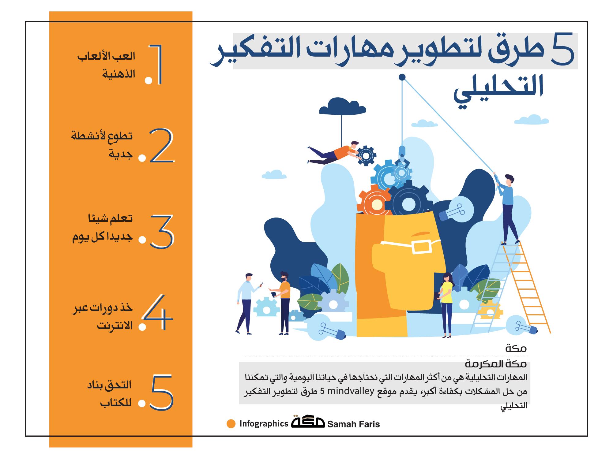 5 طرق لتطوير مهارات التفكير التحليلي التفكير التحليلي انفوجرافيك صحيفة مكة Programming Apps Free Graphic Design Infographic