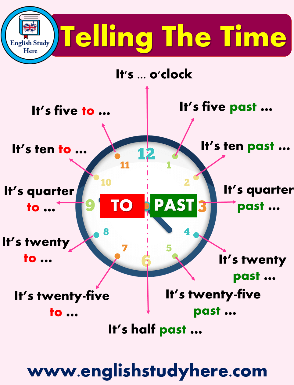 How to say the TIME in English - English Study Here | English study, Learn english vocabulary, English vocabulary