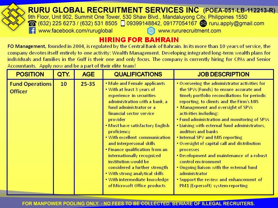 Finance Operations Officer for Bahrain Hiring Fund
