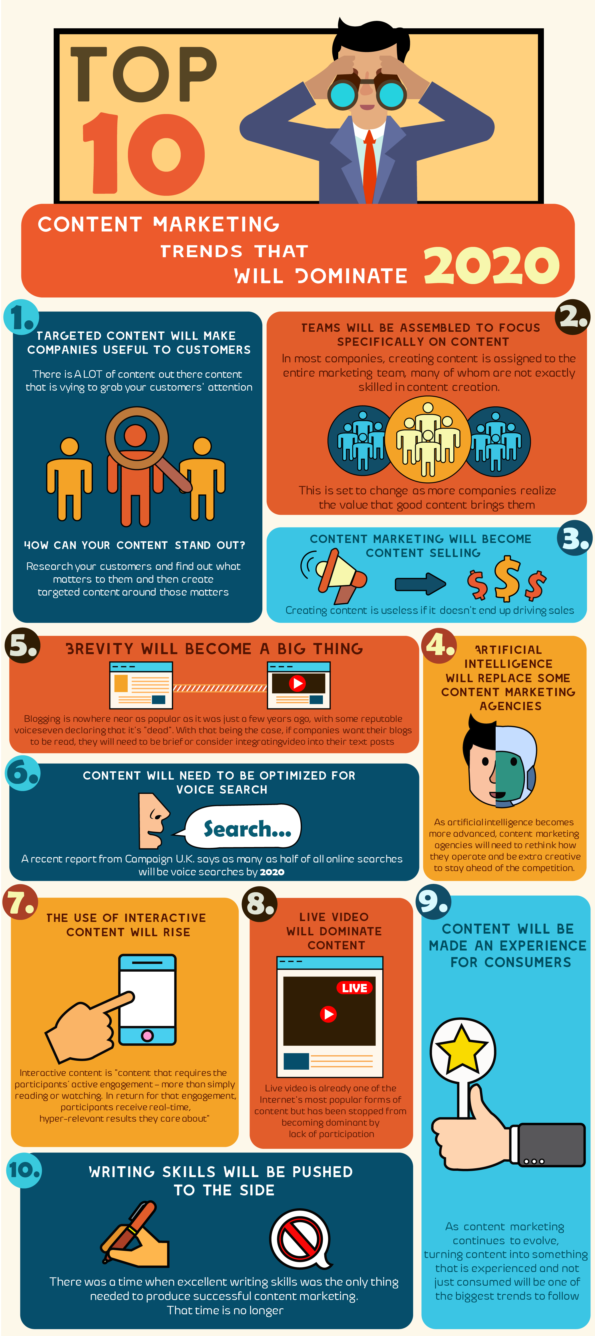 Digital Marketing Trends 2020.Top 10 Content Marketing Trends That Will Dominate 2020