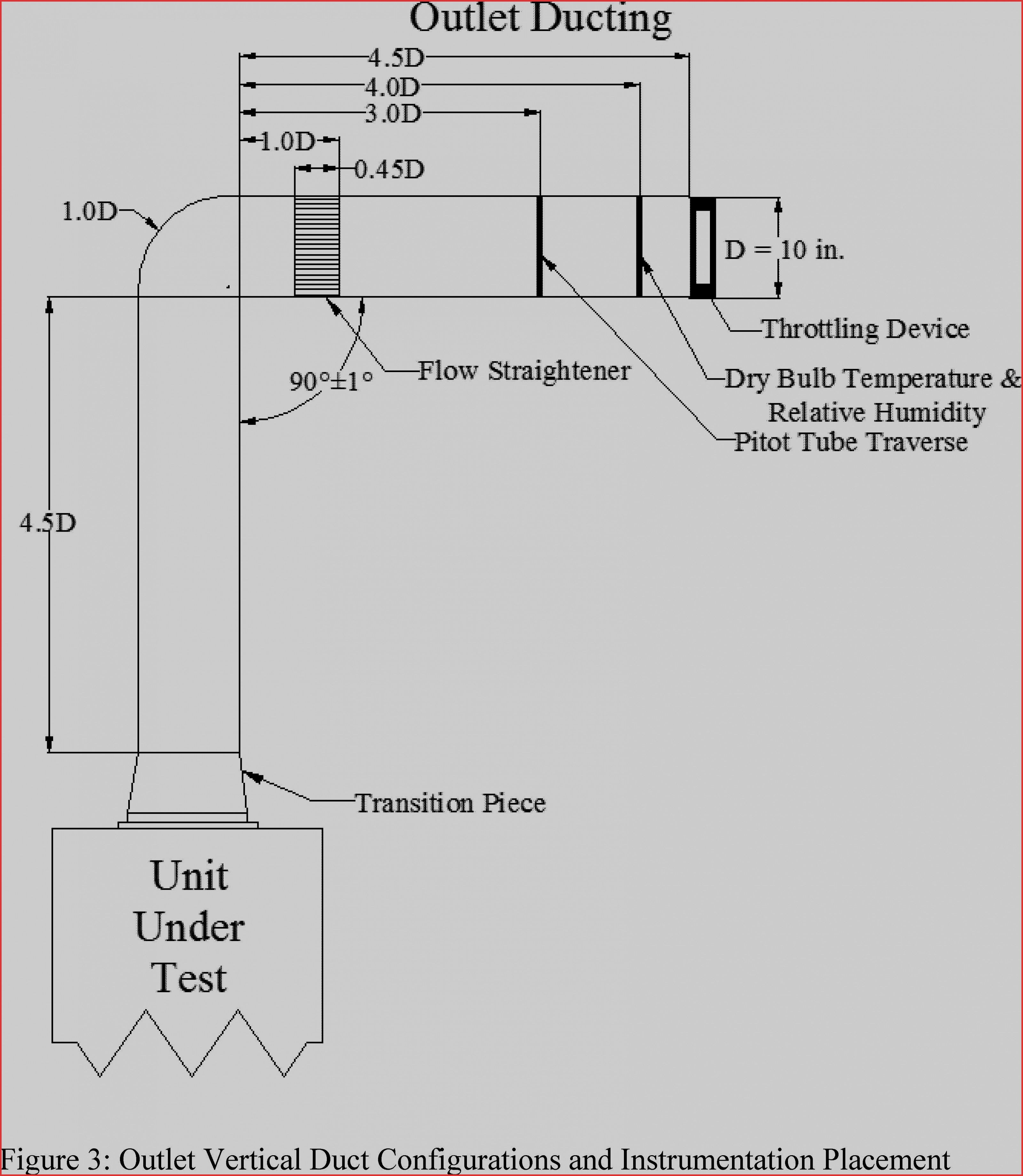 13 Good Wiring Diagram For House Outlets Design S