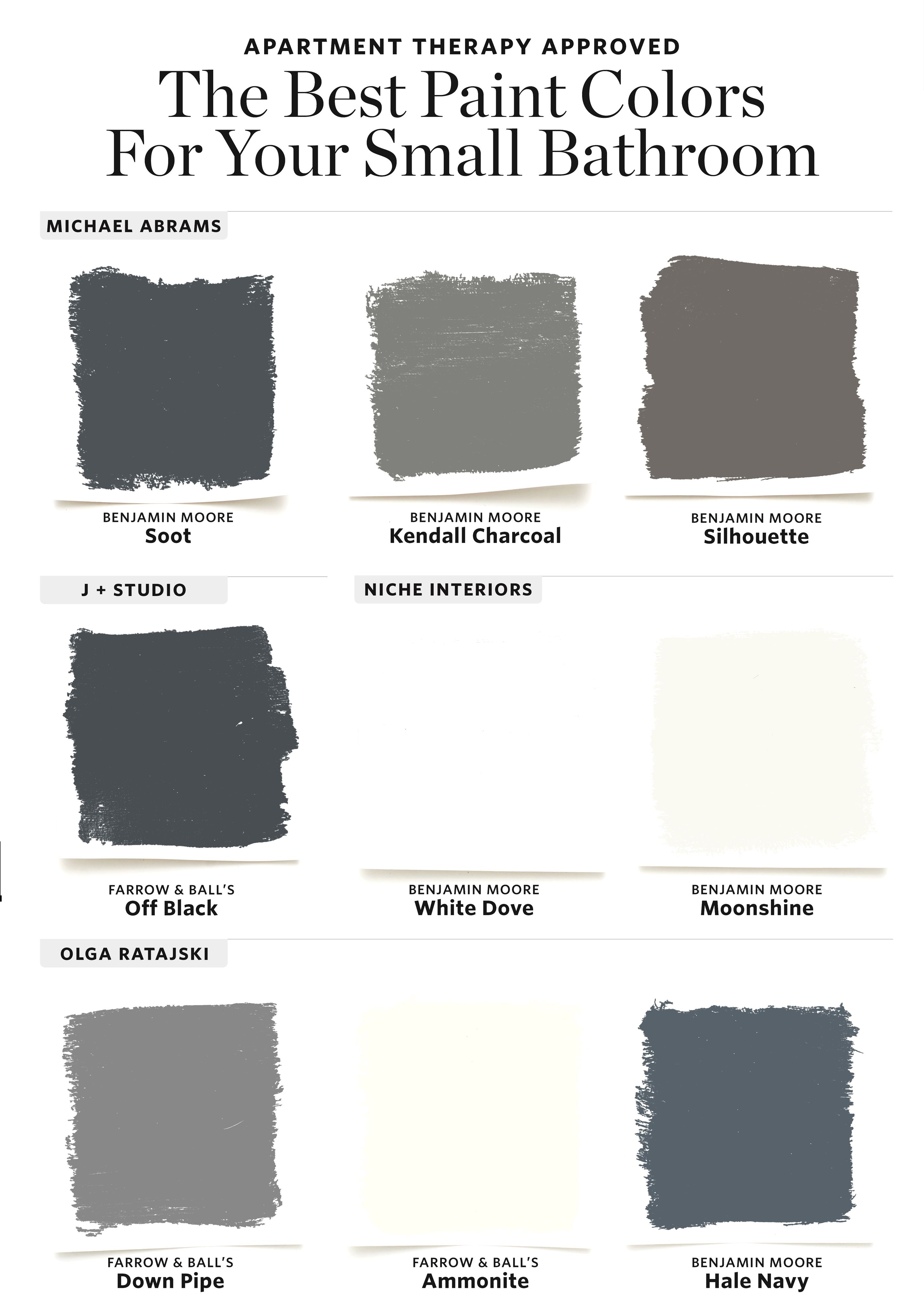 16 Perfect Paint Shades for Your Bathroom in 2020 | Small ...