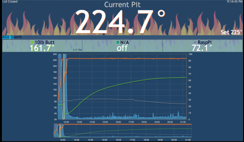 HeaterMeter, the open-source barbecue controller | Raspberry