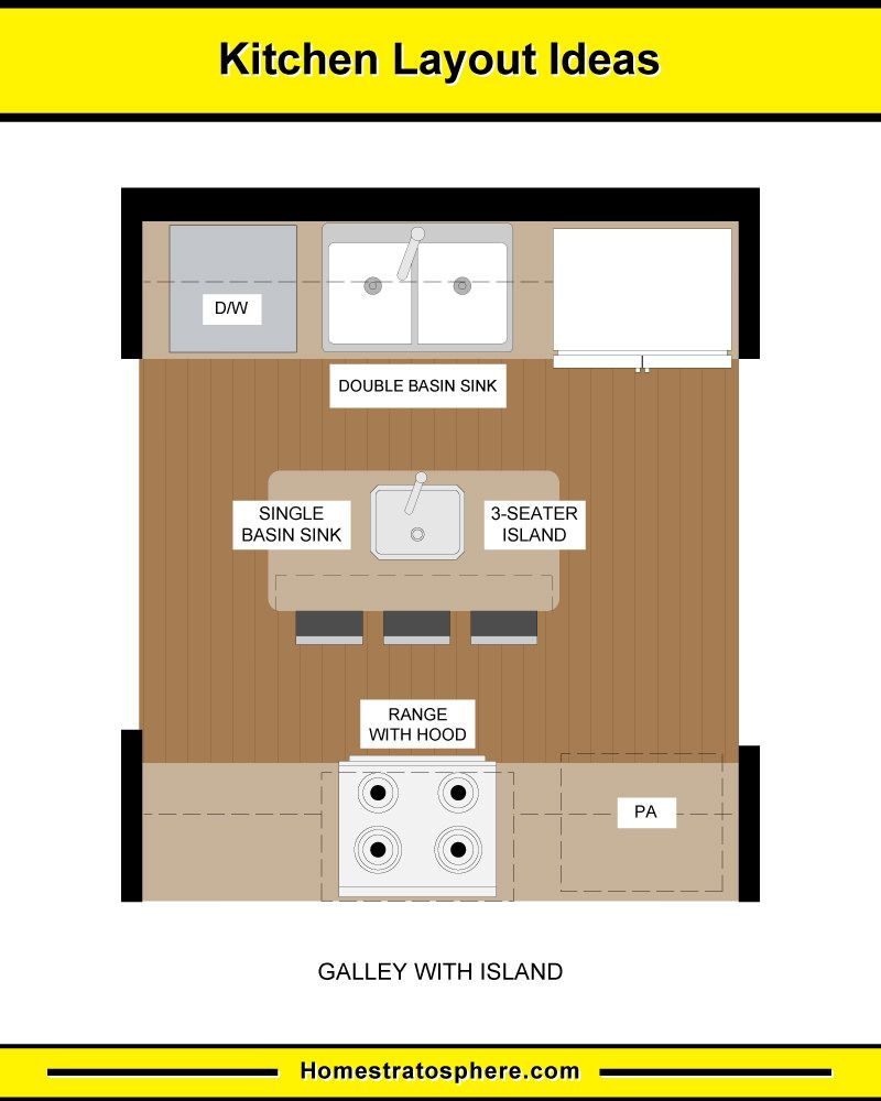 10 Kitchen Layouts 6 Dimension Diagrams 2021 Galley Kitchen Design Kitchen Layouts With Island Kitchen Layout Plans