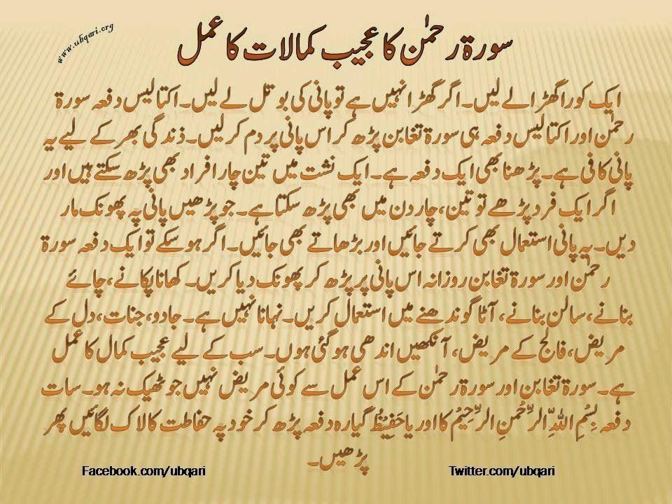 DESI ILAAJ: Sura Rehman K Kamalat by Ubqari