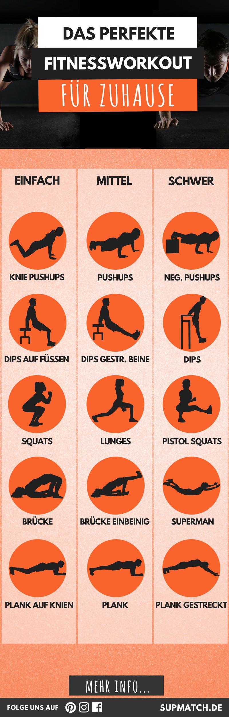 Das Perfekte Fitnessworkout Für Zuhause