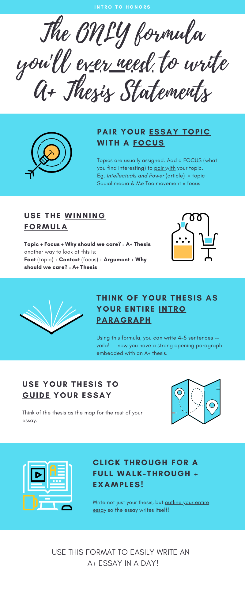 Formula for writing an A+ Thesis Statement  Essay writing