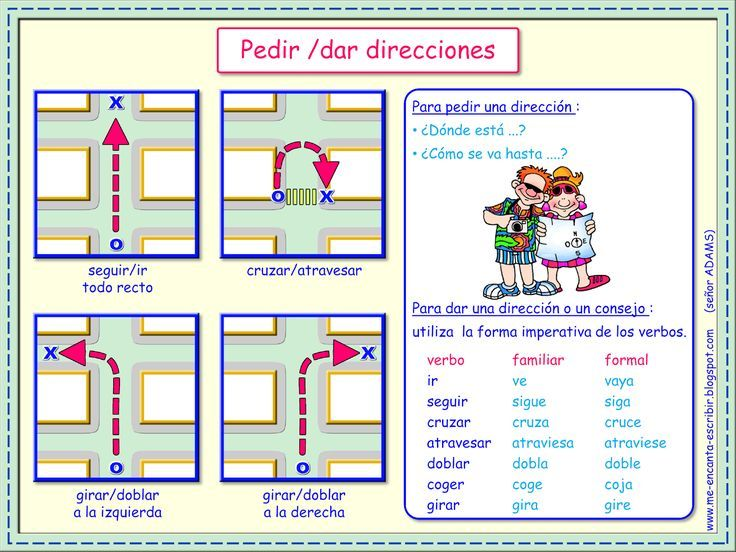 Top vocabulario indicar el camino | Espanol | Pinterest | Spanish  BF53